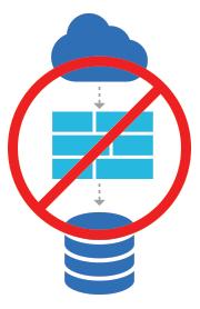 Devolutions Server Diagram2