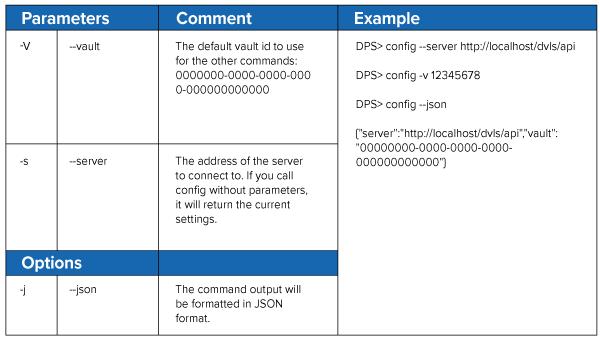 Devolutions-password-Serve-command-line-config