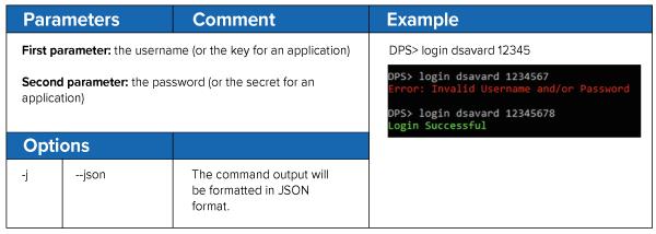 Devolutions-password-server-command-line-login