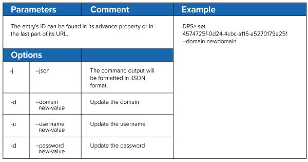 Devolutions-password-serve-command-line-set