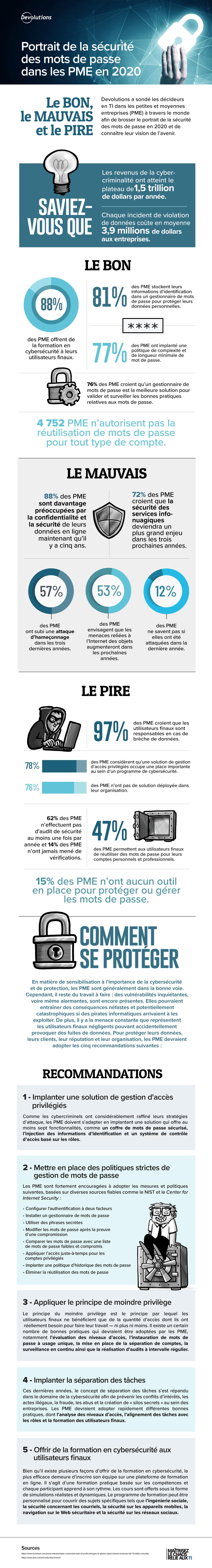survey infographic FR